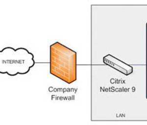 Citrix NetScaler 9 | StateTech Magazine